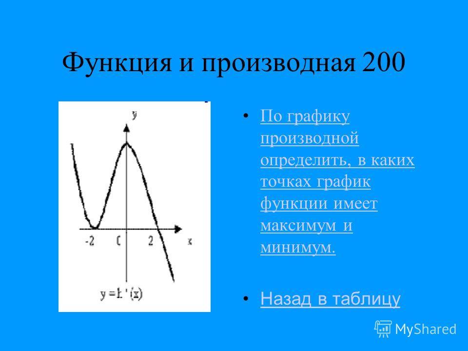 Функция и производная 200 По графику производной определить, в каких точках график функции имеет максимум и минимум.По графику производной определить, в каких точках график функции имеет максимум и минимум. Назад в таблицу