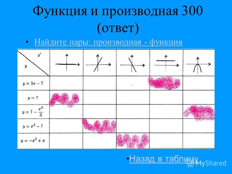 Функция и производная 300 (ответ) Найдите пары: производная - функция Назад в таблицу
