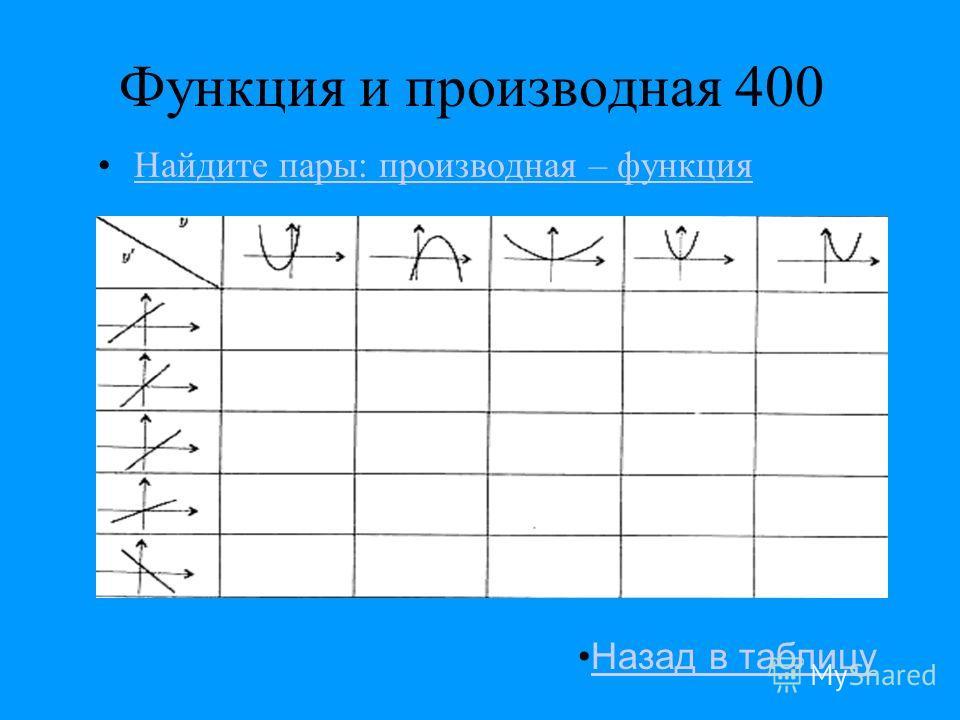 Функция и производная 400 Найдите пары: производная – функция Назад в таблицу