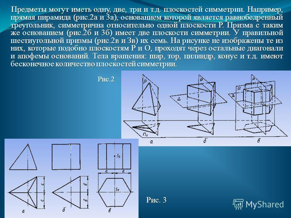 Симметрия относительно плоскости - это такое свойство геометрической фигуры, когда любой точке, расположенной по одну сторону плоскости, всегда будет соответствовать точка, расположенная по другую сторону плоскости, а отрезки, соединяющие эти точки,