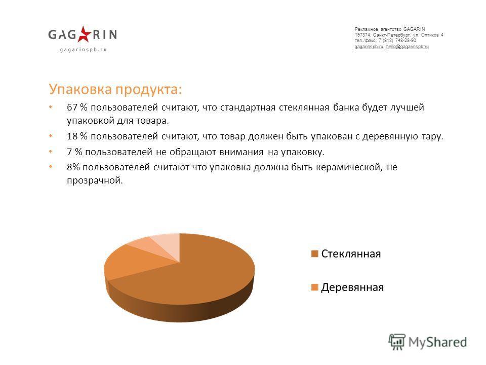 Упаковка продукта: 67 % пользователей считают, что стандартная стеклянная банка будет лучшей упаковкой для товара. 18 % пользователей считают, что товар должен быть упакован с деревянную тару. 7 % пользователей не обращают внимания на упаковку. 8% по