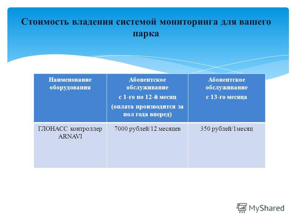 Стоимость владения системой мониторинга для вашего парка Наименование оборудования Абонентское обслуживание с 1-го по 12-й месяц (оплата производится за пол года вперед) Абонентское обслуживание с 13-го месяца ГЛОНАСС контроллер ARNAVI 7000 рублей/12
