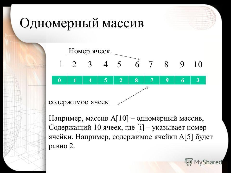 Одномерный массив 0145287963 1 2 3 4 5 6 7 8 9 10 Номер ячеек содержимое ячеек Например, массив А[10] – одномерный массив, Содержащий 10 ячеек, где [i] – указывает номер ячейки. Например, содержимое ячейки А[5] будет равно 2.