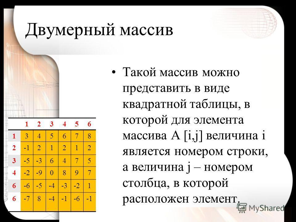Такой массив можно представить в виде квадратной таблицы, в которой для элемента массива А [i,j] величина i является номером строки, а величина j – номером столбца, в которой расположен элемент. Двумерный массив 123456 1345678 221212 3-5-36475 4-2-90