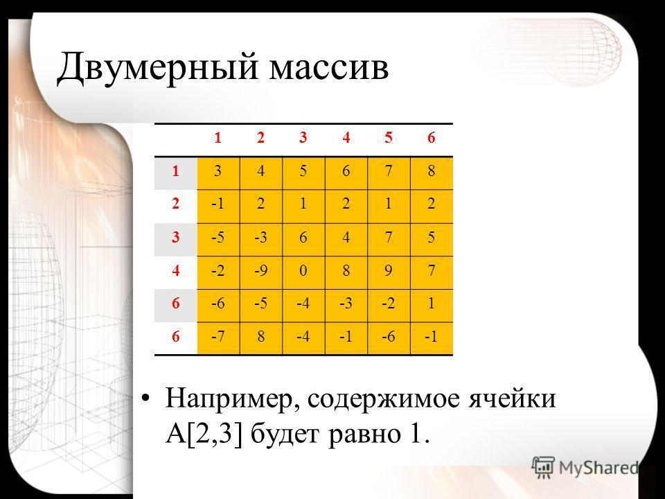 Двумерный массив 123456 1345678 221212 3-5-36475 4-2-90897 6-6-5-4-3-21 6-78-4-6 Например, содержимое ячейки А[2,3] будет равно 1.