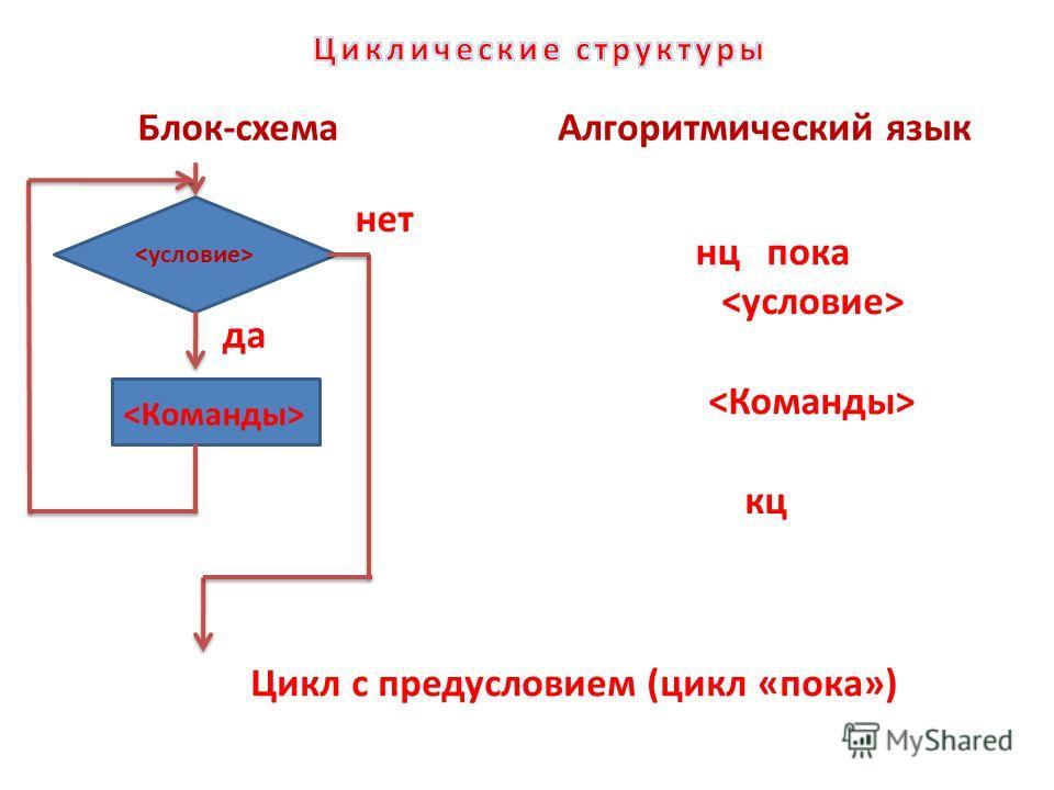 Блок-схемаАлгоритмический язык пока Цикл с предусловием (цикл «пока») да нет нц кц