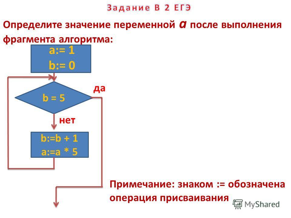 Примечание: знаком := обозначена операция присваивания Определите значение переменной а после выполнения фрагмента алгоритма: b = 5 да b:=b + 1 a:=a * 5 нет a:= 1 b:= 0