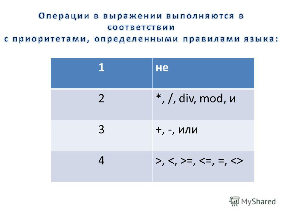 1не 2*, /, div, mod, и 3+, -, или 4>, =,