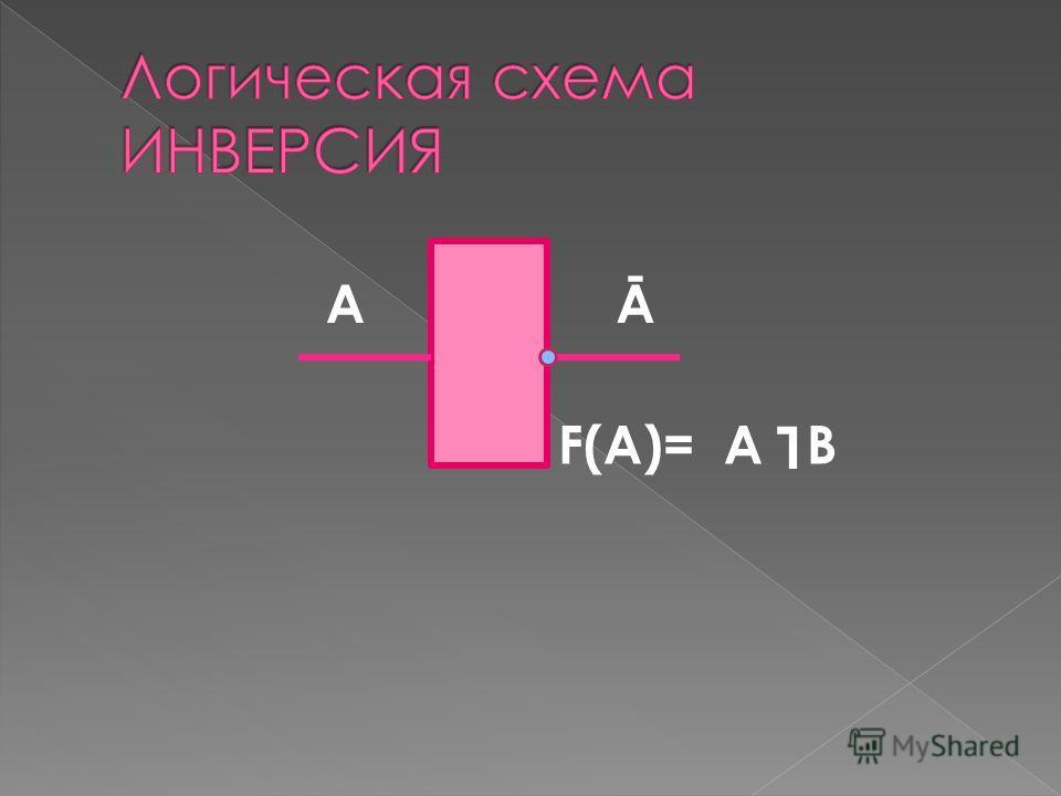 А F(A)=АВ L Ā