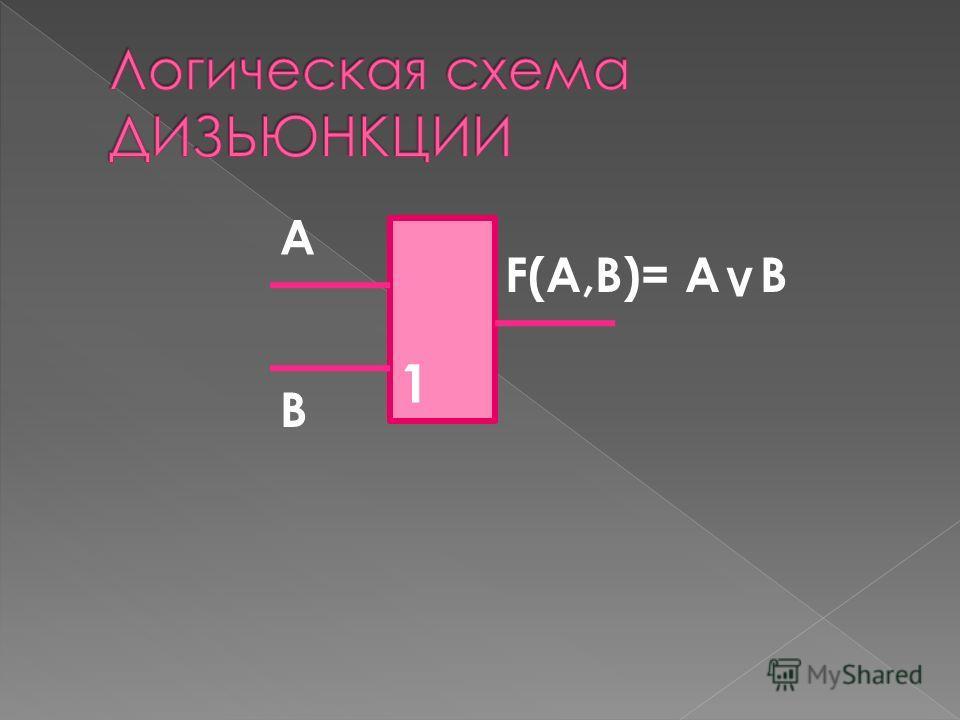 1 А В F(A,B)=АВ ^