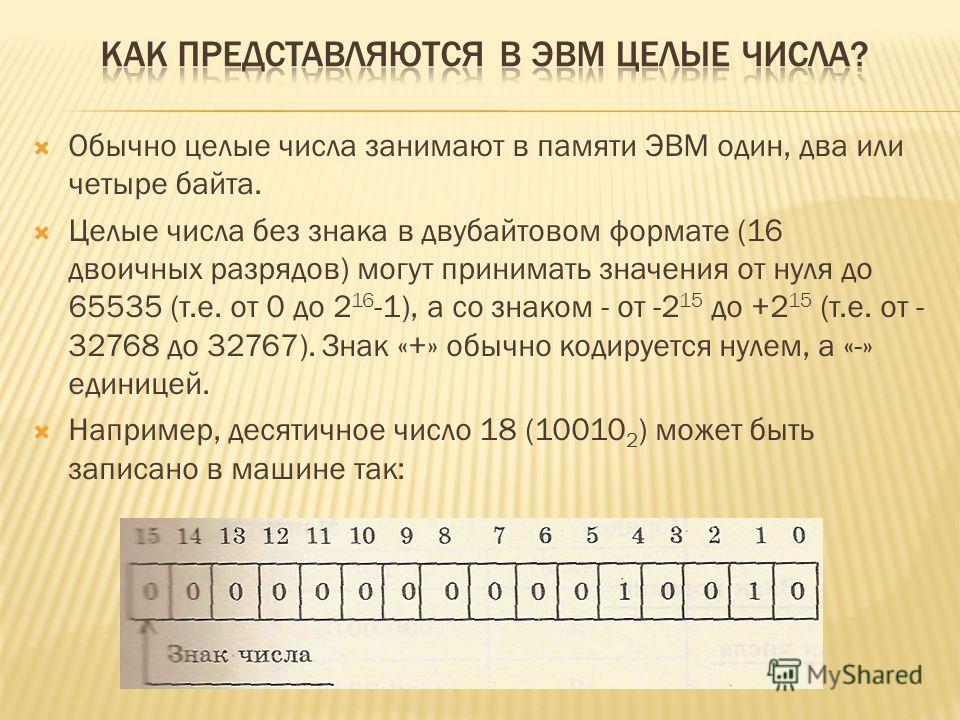 число в формате байт со знаком