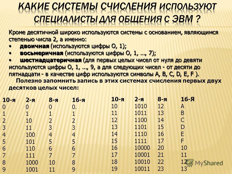 Кроме десятичной широко используются системы с основанием, являющимся степенью числа 2, а именно: двоичная (используются цифры О, 1); двоичная (используются цифры О, 1); восьмеричная (используются цифры О, 1,..., 7); восьмеричная (используются цифры