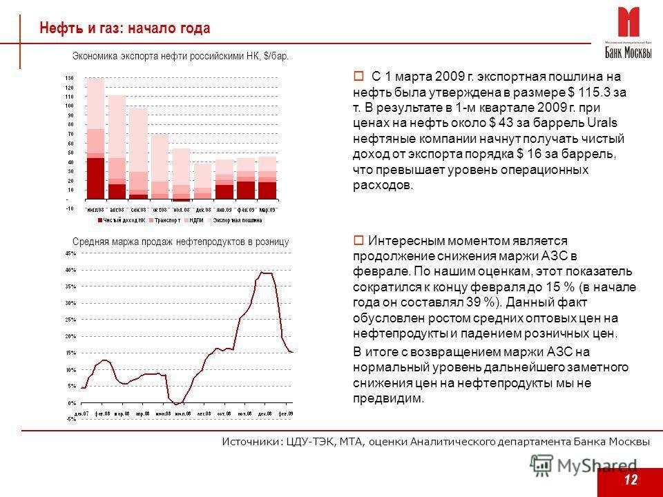 12 Нефть и газ: начало года С 1 марта 2009 г. экспортная пошлина на нефть была утверждена в размере $ 115.3 за т. В результате в 1-м квартале 2009 г. при ценах на нефть около $ 43 за баррель Urals нефтяные компании начнут получать чистый доход от экс