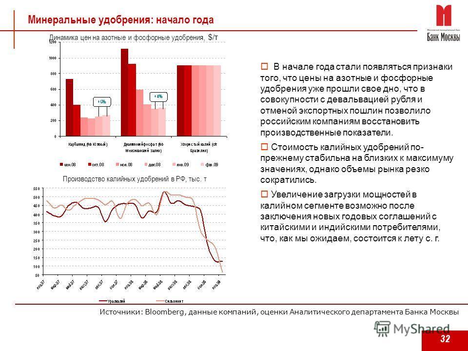 32 Минеральные удобрения: начало года В начале года стали появляться признаки того, что цены на азотные и фосфорные удобрения уже прошли свое дно, что в совокупности с девальвацией рубля и отменой экспортных пошлин позволило российским компаниям восс
