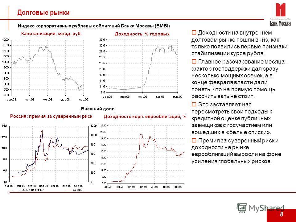 8 Долговые рынки Доходности на внутреннем долговом рынке пошли вниз, как только появились первые признаки стабилизации курса рубля. Главное разочарование месяца - фактор господдержки дал сразу несколько мощных осечек, а в конце февраля власти дали по