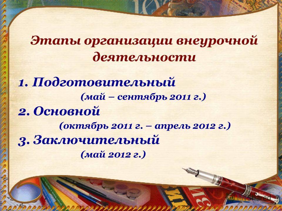 Этапы организации внеурочной деятельности 1.Подготовительный (май – сентябрь 2011 г.) 2. Основной (октябрь 2011 г. – апрель 2012 г.) 3. Заключительный (май 2012 г.)