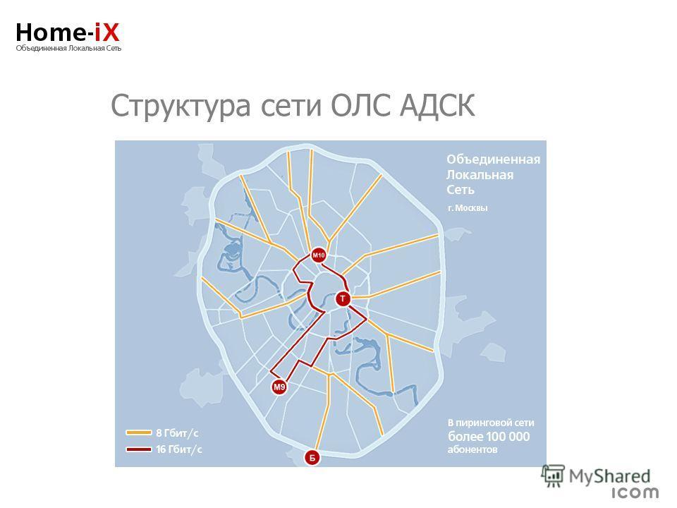 Структура сети ОЛС АДСК