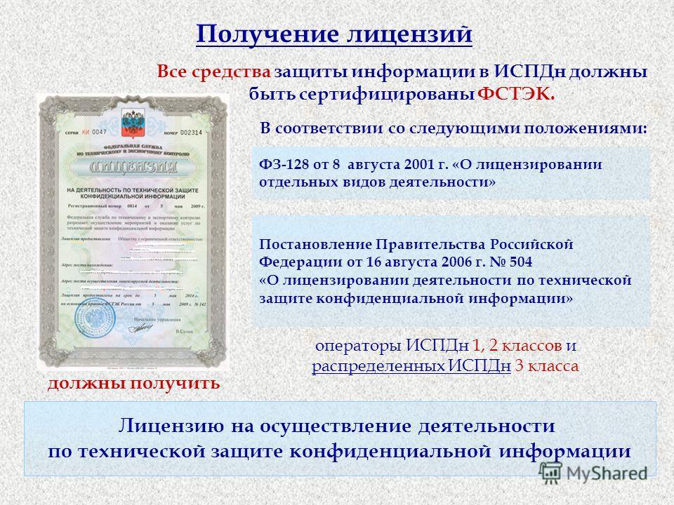 Получение лицензий ФЗ-128 от 8 августа 2001 г. «О лицензировании отдельных видов деятельности» Постановление Правительства Российской Федерации от 16 августа 2006 г. 504 «О лицензировании деятельности по технической защите конфиденциальной информации