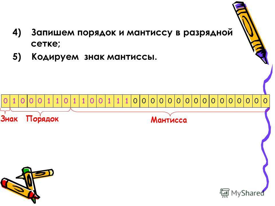 4) Запишем порядок и мантиссу в разрядной сетке; 5) Кодируем знак мантиссы. 1000110110011100000000000000000 ЗнакПорядок Мантисса