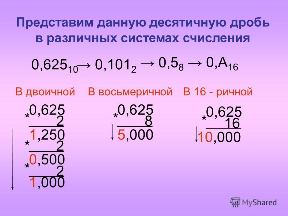 Представим данную десятичную дробь в различных системах счисления 0,625 10 0,625 В двоичной * 2 _________ 1,250 * 2 _________ * 0,500 2 _________ 1,000 0,101 2 В восьмеричной * 8 _________ 5,000 0,5 8 В 16 - ричной * 16 _________ 10,000 0,A 16