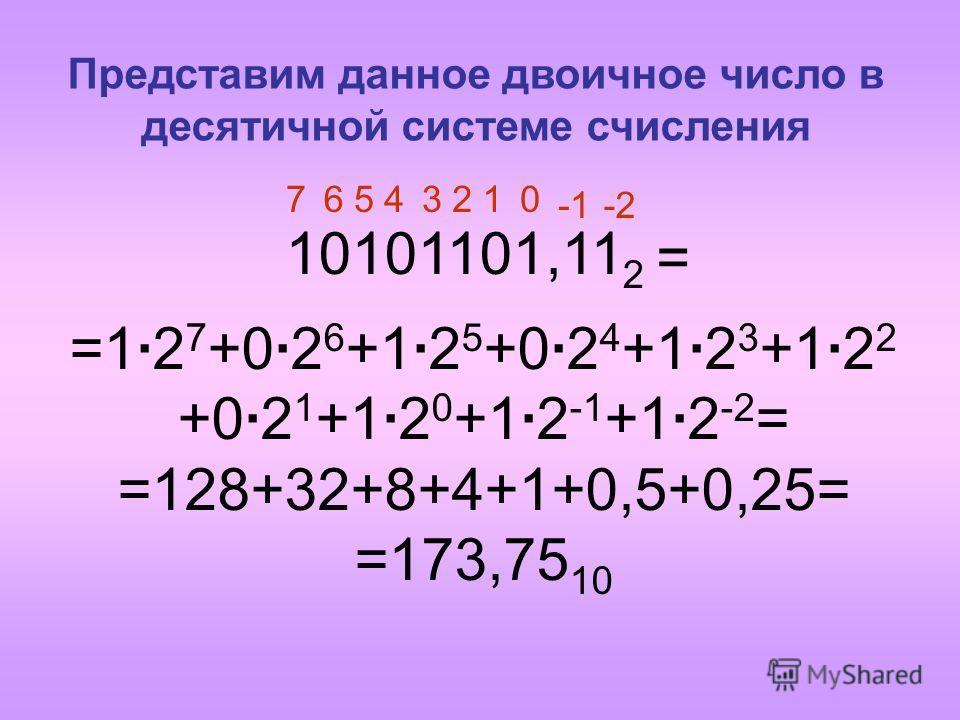 Представим данное двоичное число в десятичной системе счисления 10101101,11 2 01234567 -2 = =1·2 7 +0·2 6 +1·2 5 +0·2 4 +1·2 3 +1·2 2 +0·2 1 +1·2 0 +1·2 -1 +1·2 -2 = =128+32+8+4+1+0,5+0,25= =173,75 10