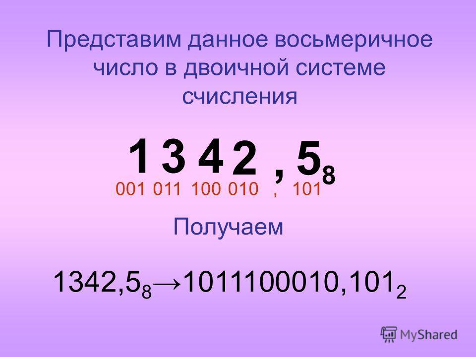 Представим данное восьмеричное число в двоичной системе счисления 134 5 8, 2 001011100010101 Получаем 1342,5 8 1011100010,101 2,
