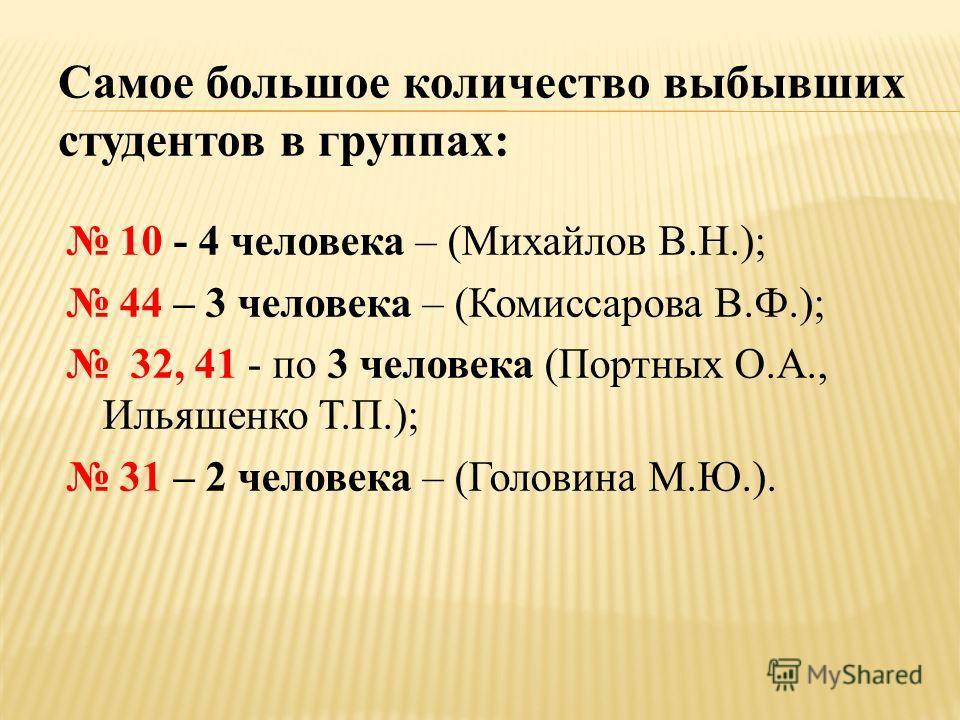 Самое большое количество выбывших студентов в группах: 10 - 4 человека – (Михайлов В.Н.); 44 – 3 человека – (Комиссарова В.Ф.); 32, 41 - по 3 человека (Портных О.А., Ильяшенко Т.П.); 31 – 2 человека – (Головина М.Ю.).
