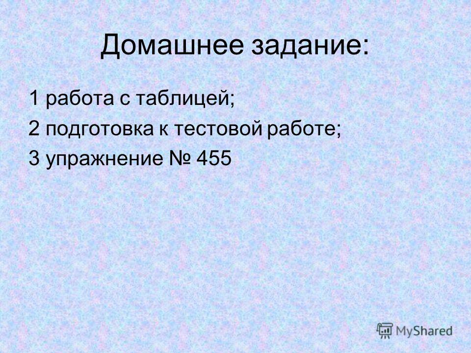 Домашнее задание: 1 работа с таблицей; 2 подготовка к тестовой работе; 3 упражнение 455