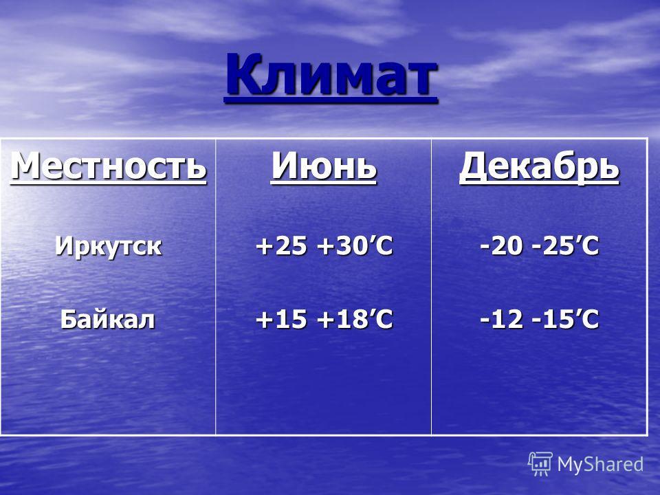 Климат МестностьИркутскБайкалИюнь +25 +30С +15 +18C Декабрь -20 -25C -12 -15C