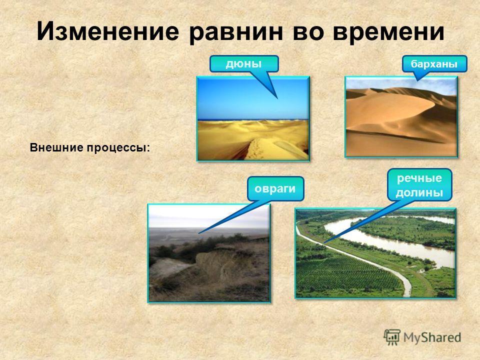 Изменение равнин во времени Внешние процессы: дюны барханы овраги речные долины