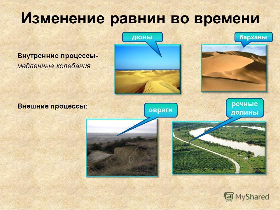 Изменение равнин во времени Внутренние процессы- медленные колебания Внешние процессы: дюны барханы овраги речные долины