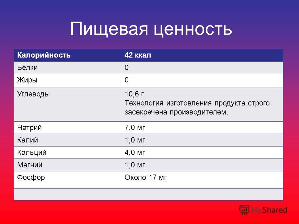 Пищевая ценность Калорийность42 ккал Белки0 Жиры0 Углеводы10,6 г Технология изготовления продукта строго засекречена производителем. Натрий7,0 мг Калий1,0 мг Кальций4,0 мг Магний1,0 мг ФосфорОколо 17 мг