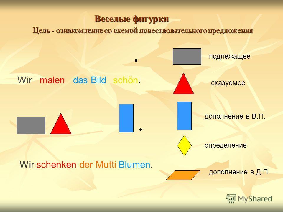 Веселые фигурки подлежащее сказуемое дополнение в В.П. определение дополнение в Д.П. Wirschön.malendas Bild Цель - ознакомление со схемой повествовательного предложения Wir schenken der Mutti Blumen.