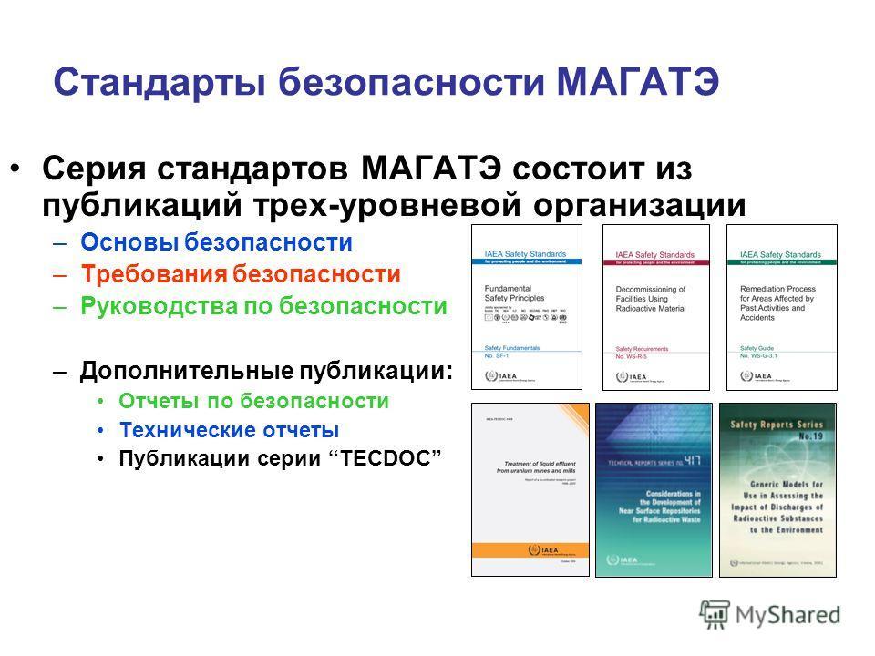 Стандарты безопасности МАГАТЭ Серия стандартов МАГАТЭ состоит из публикаций трех-уровневой организации –Основы безопасности –Требования безопасности –Руководства по безопасности –Дополнительные публикации: Отчеты по безопасности Технические отчеты Пу