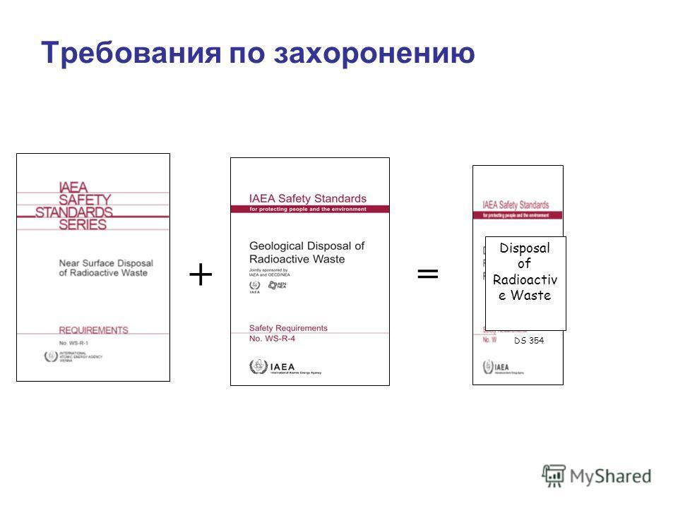 Требования по захоронению Disposal of Radioactiv e Waste DS 354 + =