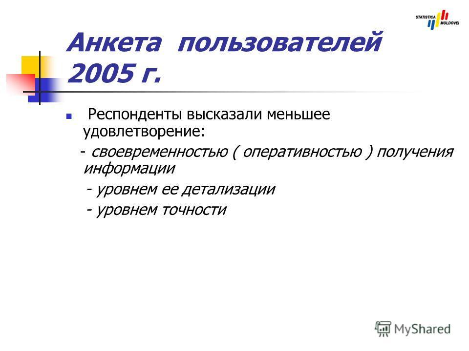 Анкета пользователей 2005 г. Респонденты высказали меньшее удовлетворение: - своевременностью ( оперативностью ) получения информации - уровнем ее детализации - уровнем точности