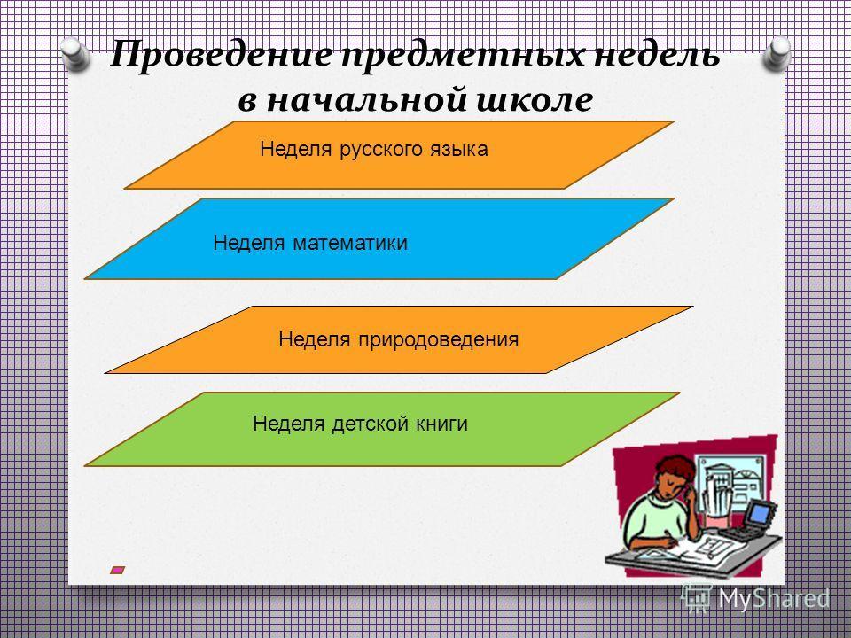Проведение предметных недель в начальной школе Неделя русского языка Неделя математики Неделя детской книги Неделя природоведения