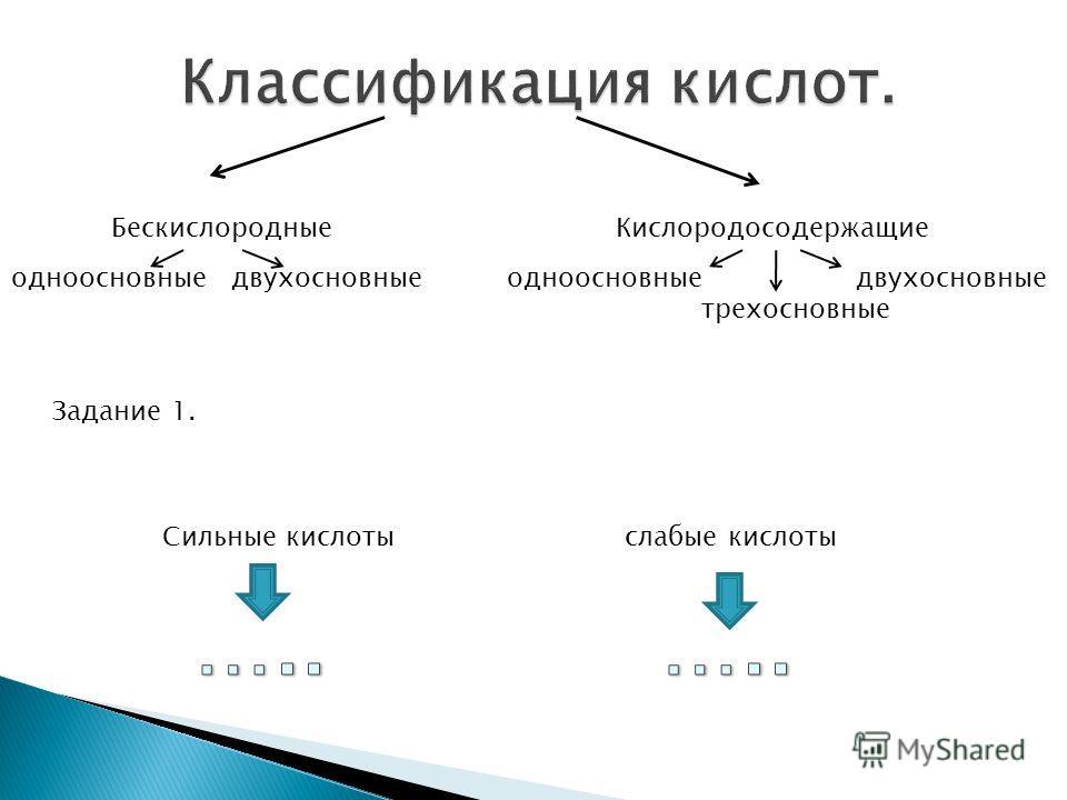 Бескислородные Кислородосодержащие одноосновные двухосновные трехосновные Задание 1. Сильные кислоты слабые кислоты