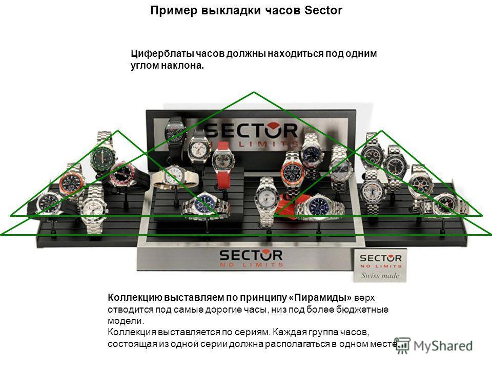 Пример выкладки часов Sector Циферблаты часов должны находиться под одним углом наклона. Коллекцию выставляем по принципу «Пирамиды» верх отводится под самые дорогие часы, низ под более бюджетные модели. Коллекция выставляется по сериям. Каждая групп