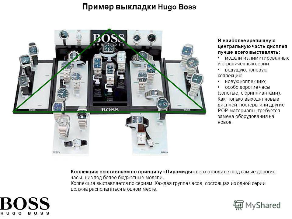 Пример выкладки Hugo Boss Коллекцию выставляем по принципу «Пирамиды» верх отводится под самые дорогие часы, низ под более бюджетные модели. Коллекция выставляется по сериям. Каждая группа часов, состоящая из одной серии должна располагаться в одном