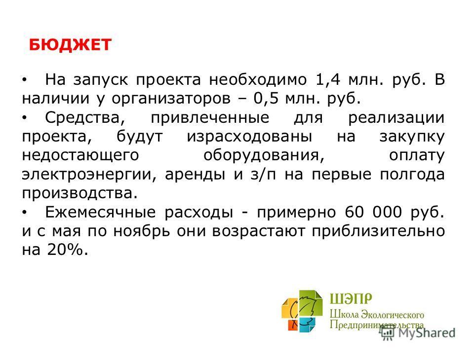БЮДЖЕТ На запуск проекта необходимо 1,4 млн. руб. В наличии у организаторов – 0,5 млн. руб. Средства, привлеченные для реализации проекта, будут израсходованы на закупку недостающего оборудования, оплату электроэнергии, аренды и з/п на первые полгода