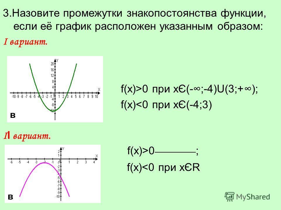 3.Назовите промежутки знакопостоянства функции, если её график расположен указанным образом: Ι вариант. f(x)>0 при xЄ(-;-4)U(3;+); f(x)0 __________ ; f(x)