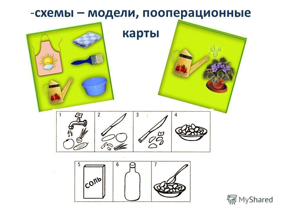 -схемы – модели, пооперационные карты