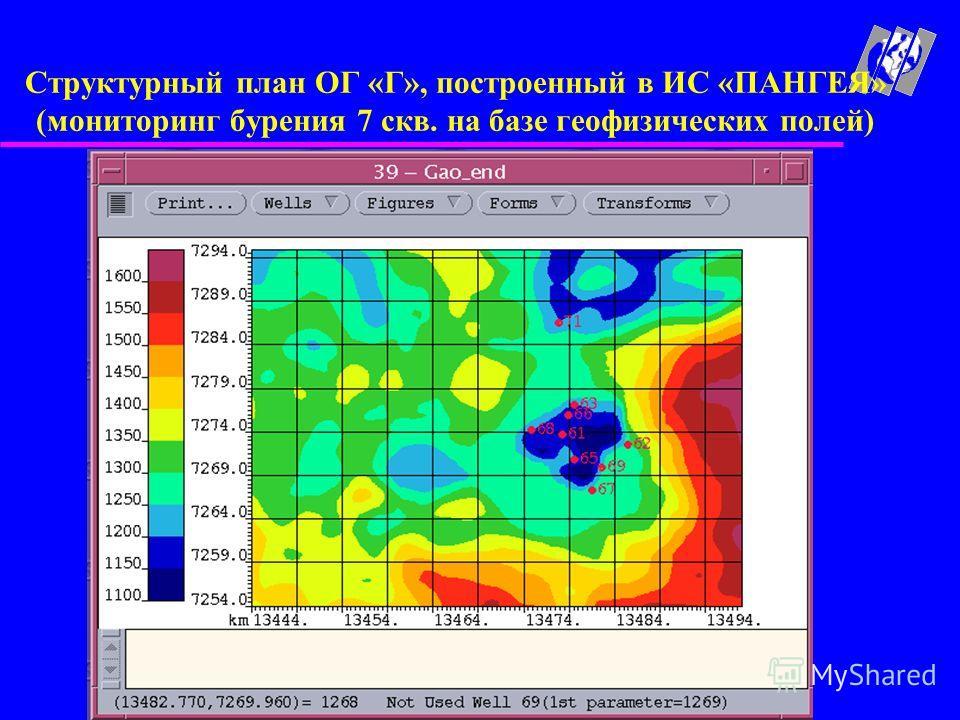 Структурный план ОГ «Г», построенный в ИС «ПАНГЕЯ» (мониторинг бурения 7 скв. на базе геофизических полей)