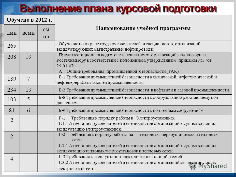 Договор купли-продажи товара Образец - бланк