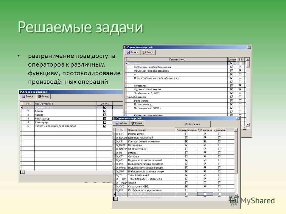 Решаемые задачи разграничение прав доступа операторов к различным функциям, протоколирование произведённых операций