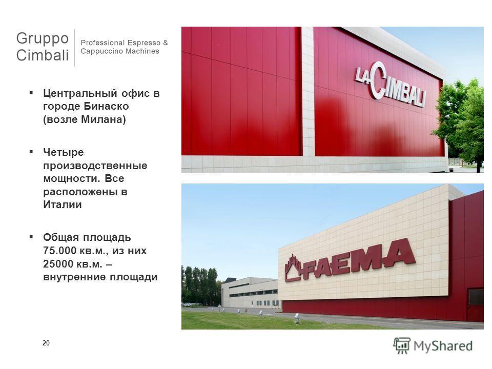 20 Центральный офис в городе Бинаско (возле Милана) Четыре производственные мощности. Все расположены в Италии Общая площадь 75.000 кв.м., из них 25000 кв.м. – внутренние площади