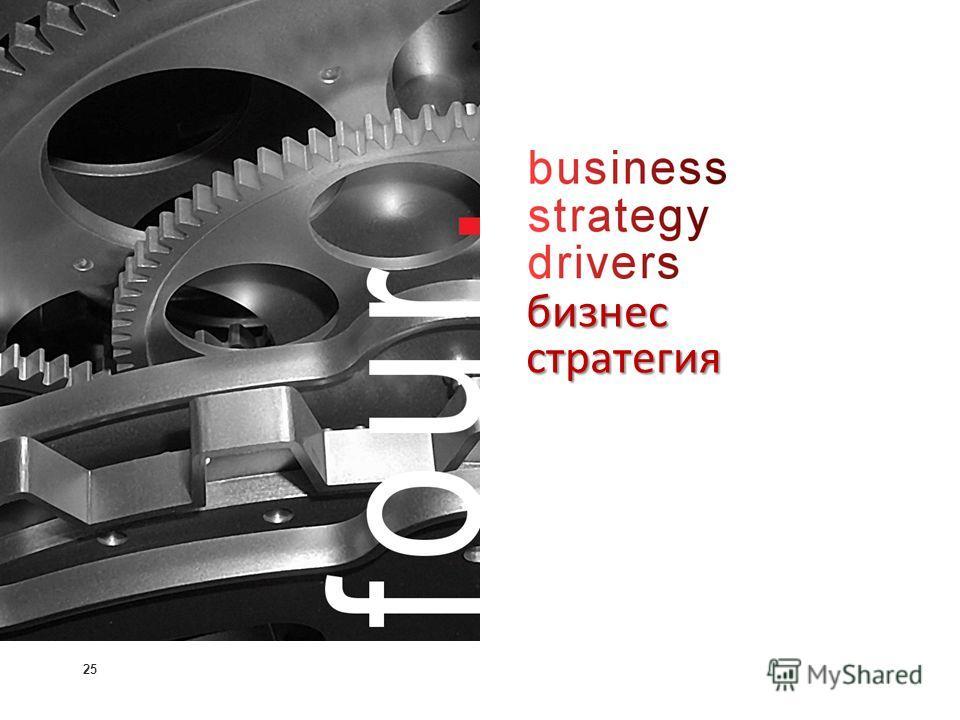 25 бизнес стратегия