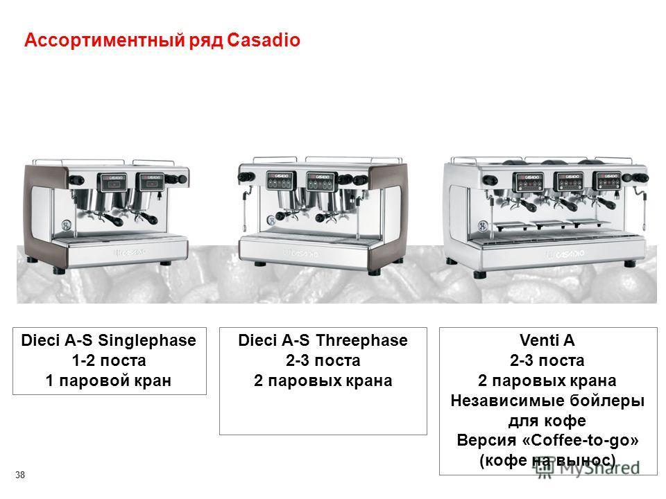 38 Ассортиментный ряд Casadio Dieci A-S Singlephase 1-2 поста 1 паровой кран Venti A 2-3 поста 2 паровых крана Независимые бойлеры для кофе Версия «Coffee-to-go» (кофе на вынос) Dieci A-S Threephase 2-3 поста 2 паровых крана