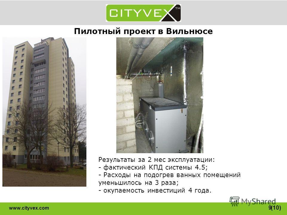 9 Пилотный проект в Вильнюсе Результаты за 2 мес эксплуатации: - фактический КПД системы 4.5; - Расходы на подогрев ванных помещений уменьшилось на 3 раза; - окупаемость инвестиций 4 года. www.cityvex.com (10)